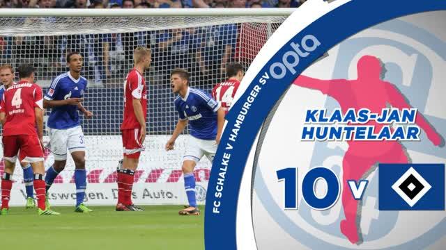 24. Spieltag: Huntelaar, der HSV-Killer