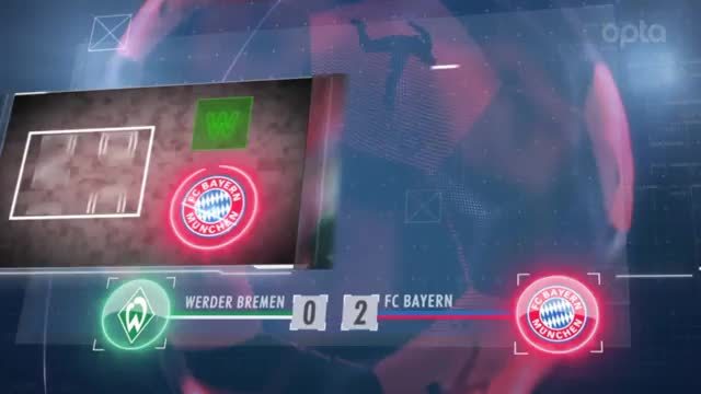 Fünf Fakten nach dem 2. Spieltag