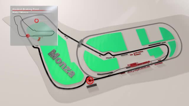 F1: Die härteste Kurve in Monza