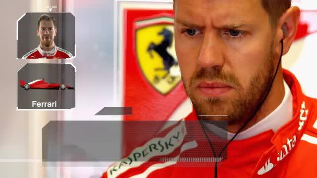 F1: Rennvorschau für den GP von Aserbaidschan