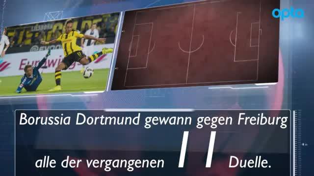 Fakt des Tages: Dortmunds große Siegesserie