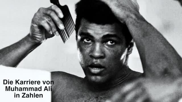 Boxen: Muhammad Alis Karriere in Zahlen