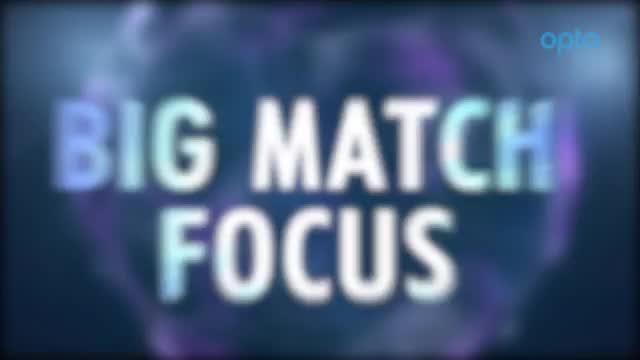 Topspiel im Fokus: Klopp fordert Mourinho