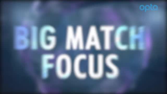 Topspiel im Fokus: Guardiola vor Liga-Rekord