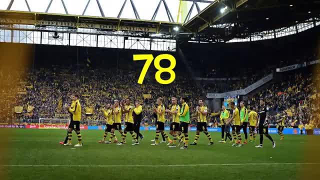 Fünf Fakten zur Bundesliga-Saison 2015/16