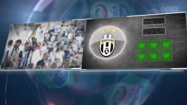 Fünf Fakten zur Meisterschaft von Juventus
