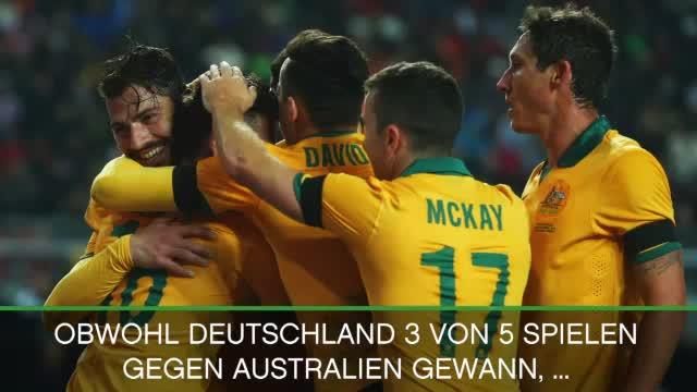 Fakten zu Deutschland - Australien