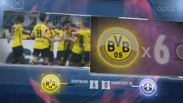 Fünf Fakten nach dem dritten Spieltag