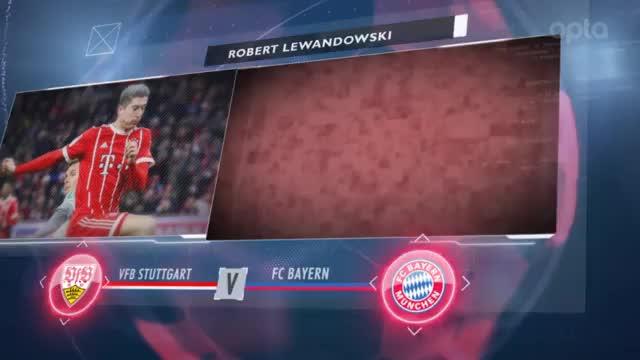 Fünf Fakten vor dem 17. Spieltag