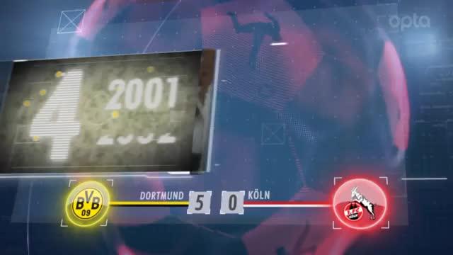 Fünf Fakten nach dem 4. Spieltag