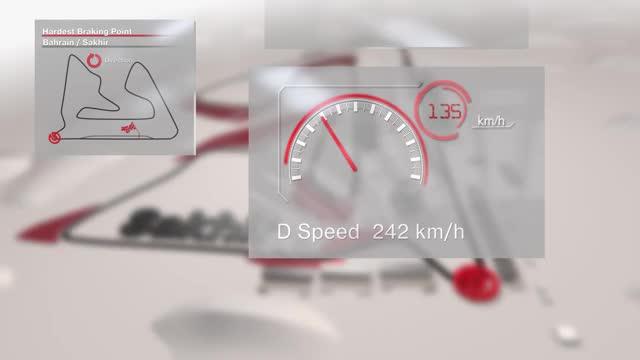 F1: Die härteste Kurve beim Bahrain-GP
