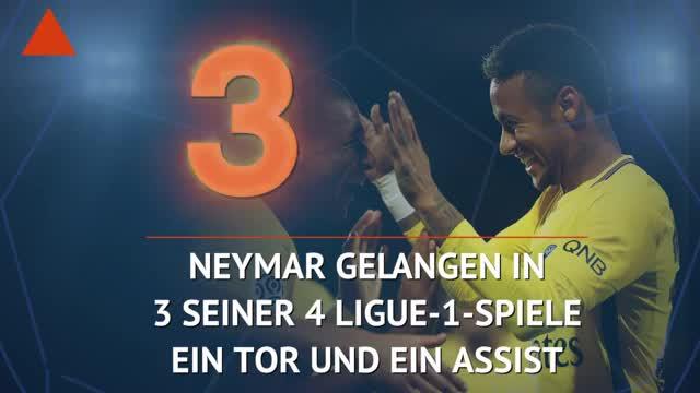 Tops und Flops: Neymar trifft, Germain nicht