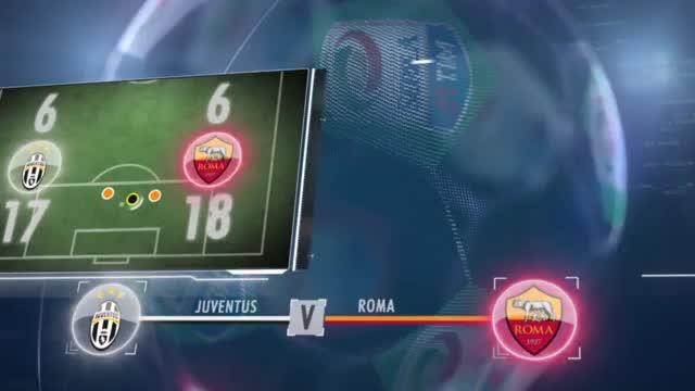 Topspiel im Fokus: Pjanic-Wiedersehen mit Roma