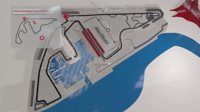 F1:Die härteste Kurve beim Grand Prix in den Emiraten