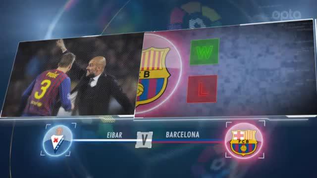 Fünf Fakten vor Barcelona gegen Eibar