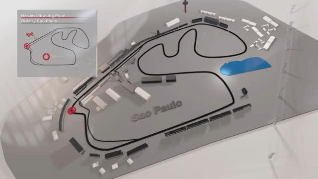 F1: Die härteste Kurve beim Grand Prix in Brasilien