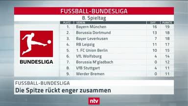 """BVB auf Meisterkurs? """"Ein ernstzunehmender Kandidat"""""""