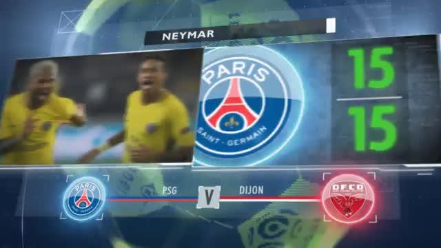 Fünf Fakten zu Neymar in der Ligue 1