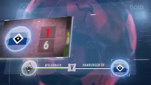 Fünf Fakten vor dem 7. Spieltag