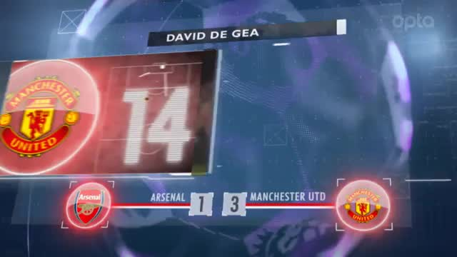 Fünf Fakten nach dem 15. Spieltag