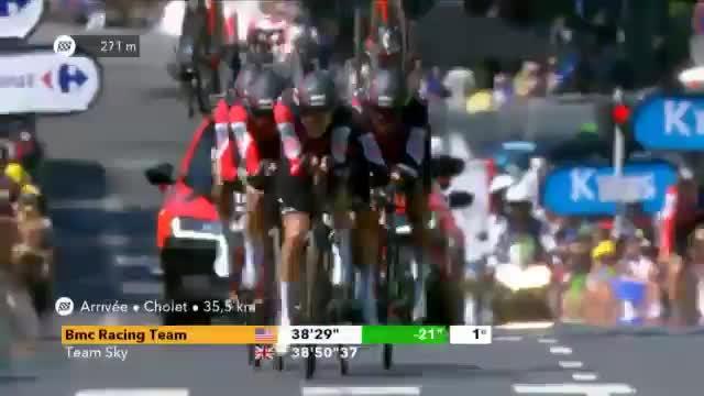 TdF: BMC gewinnt Teamzeitfahren und holt Gelb