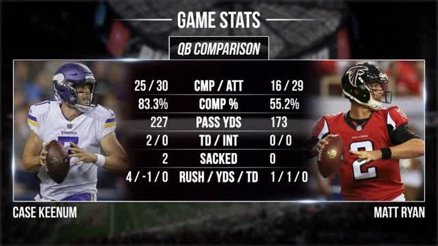 Minnesota Vikings - Atlanta Falcons