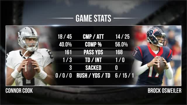 Game Stats: Raiders vs. Texans
