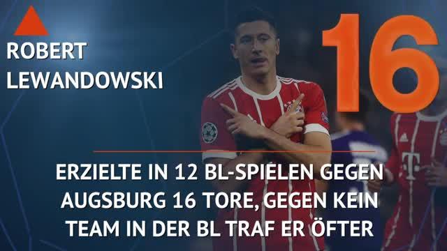 Tops und Flops: Lewandowski freut sich auf FCA