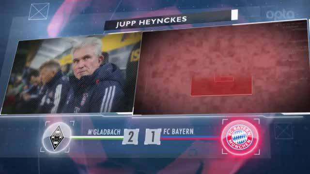 Fünf Fakten nach dem 13. Spieltag