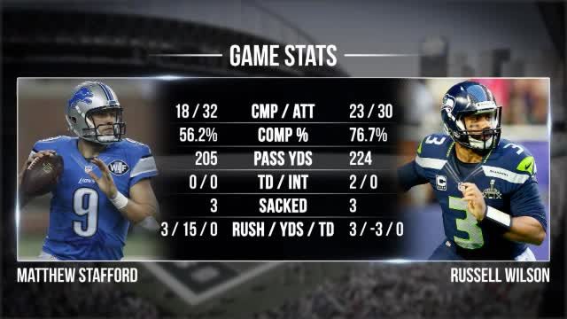 Game Stats: Lions vs. Seahawks