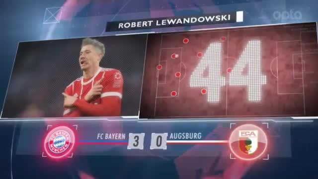 Fünf Fakten nach dem 12. Spieltag