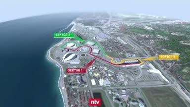 Der Formel-1-Kurs in Sochi aus der Vogelperspektive