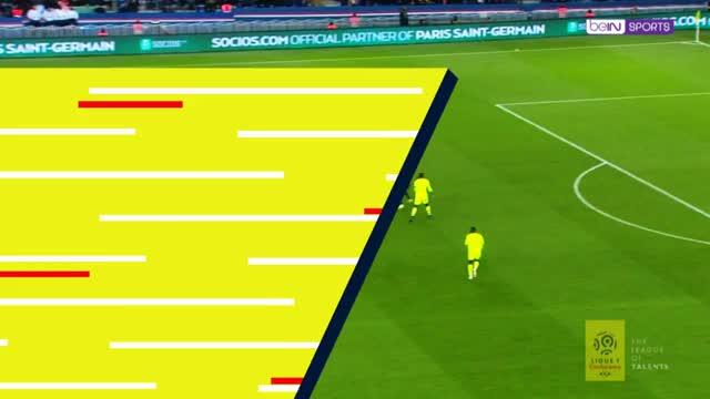 Mbappe und Neymar überragen am 12. Spieltag