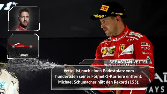 GP von Australien: Vettel vor Jubiläum