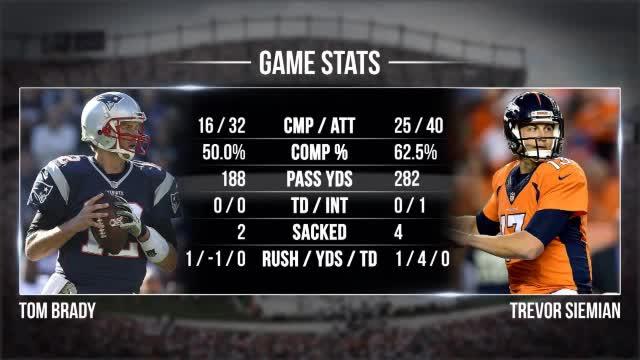 Game Stats: Broncos vs. Patriots