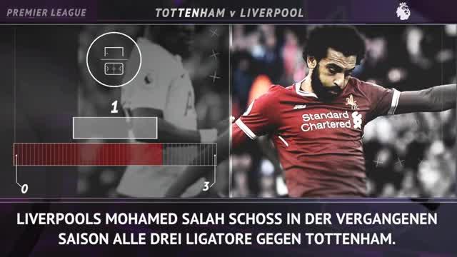 Premier League: Fünf Fakten vor dem 5. Spieltag