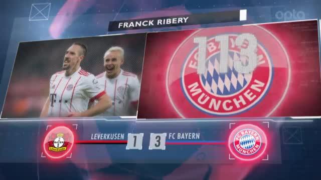 Fünf Fakten nach dem 18. Spieltag