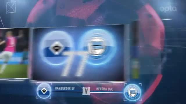 Fünf Fakten vor dem 27. Spieltag