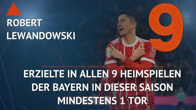 Tops und Flops: Heimtor-Garant Lewandowski