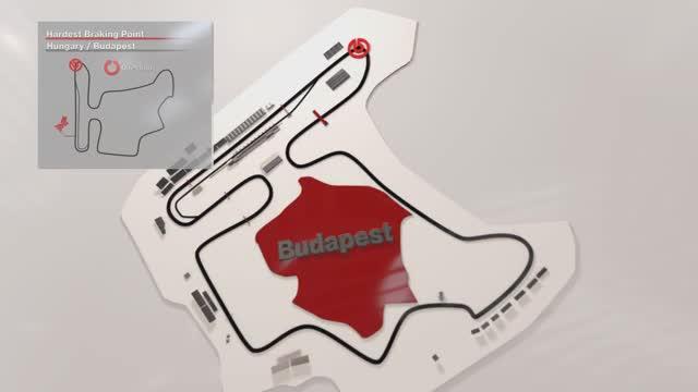 F1: Die härteste Kurve beim Ungarn-Grand-Prix
