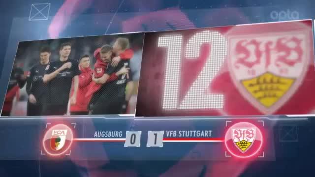 Fünf Fakten nach dem 23. Spieltag
