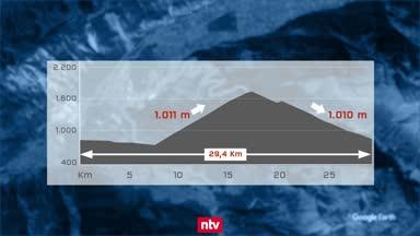 Everest-Challenge: Emanuel Buchmann will hoch hinaus